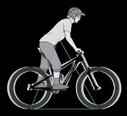 Technológia Ride Aligned